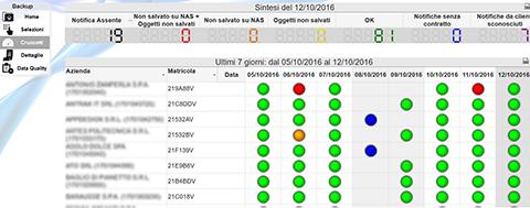 Dashboard controllo salvataggi IBM i